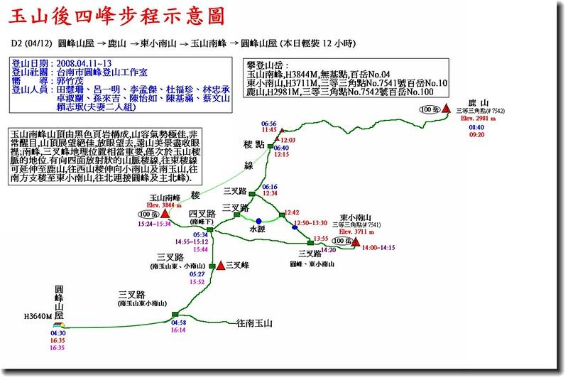 玉山後四峰步埕示意圖(2)