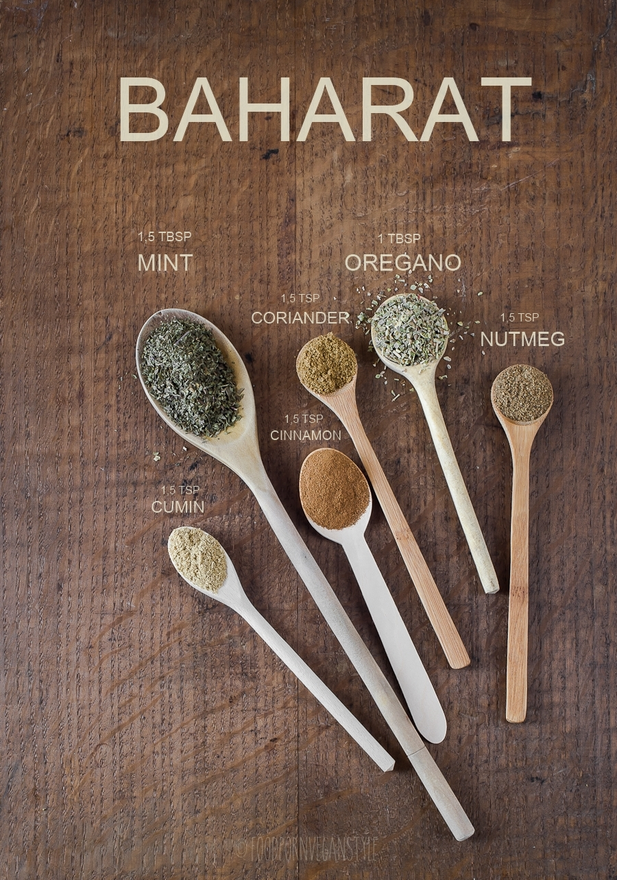 Baharat ingredients (in english)