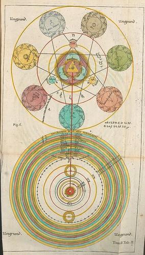 008-Opus Mago-cabbalisticum Et Theosophicum…1735- Georg Von Welling-fuente E-rara