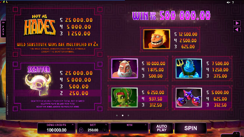 free Hot as Hades slot payout
