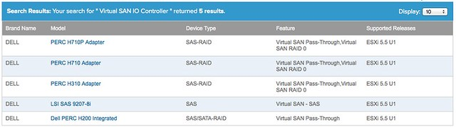 VSAN HCL more than VSAN-ready nodes | Yellow Bricks