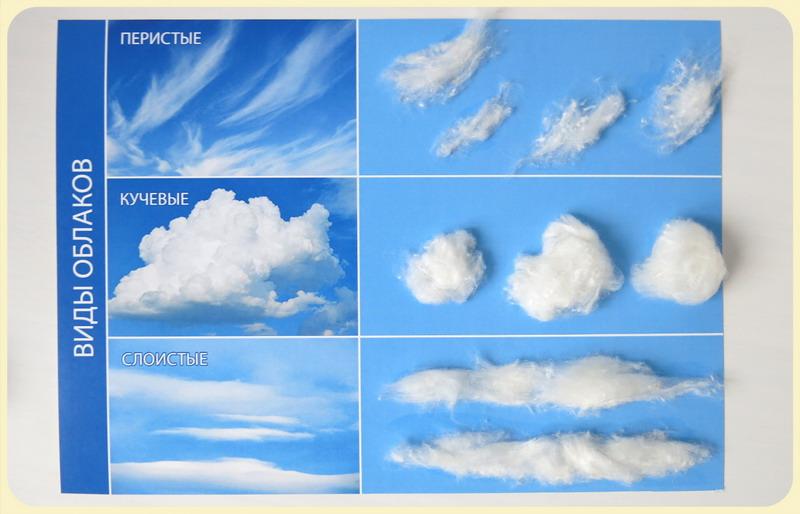 рамочки с видами облаков