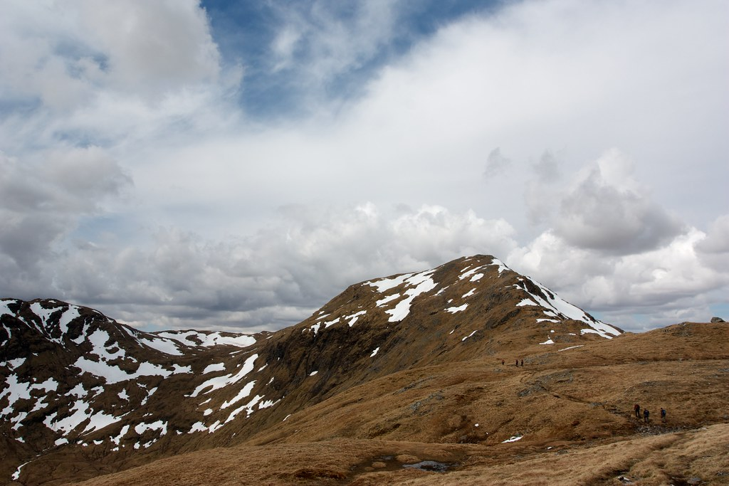 Skies over Creag Mhor