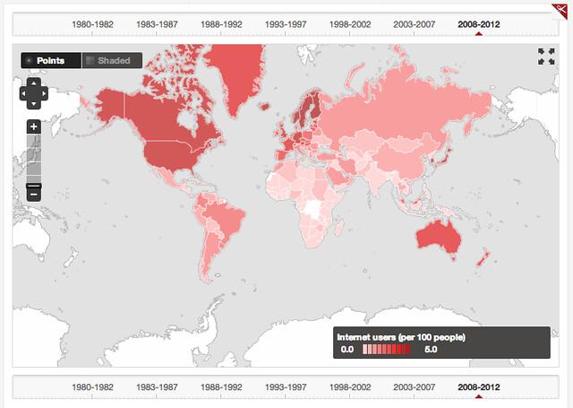 Global Internet Usage