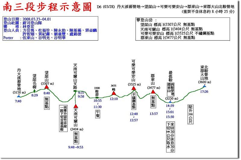 南三段步程示意圖(6)
