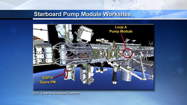 Starboard Pump Module Worksites