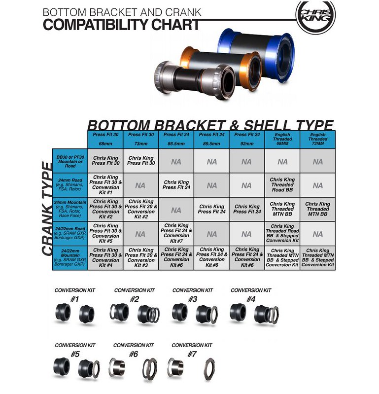 bottom bracket chart