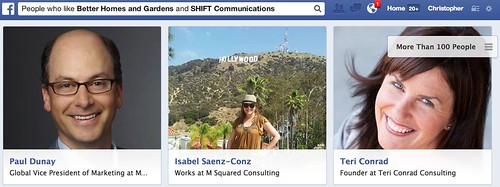 (1) People who like Better Homes and Gardens and SHIFT Communications