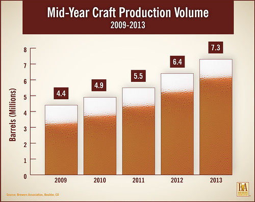 MidYear_HR-2013