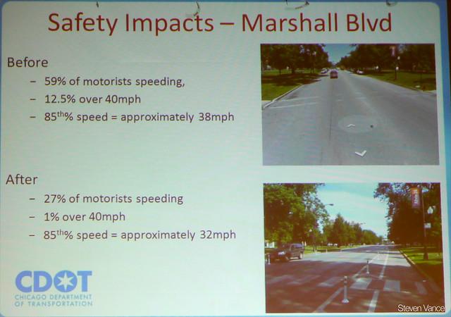 Marshall Boulevard bike lane