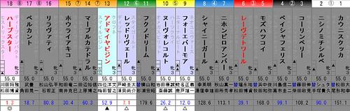 140413_桜花賞