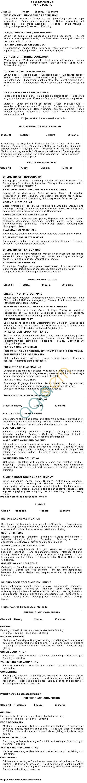 ICSCE CVE-12Offset Printing TechnicianSyllabus 2014