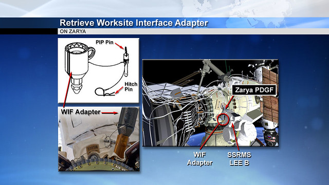 07 - Retrieve Worksite Interface Adapter