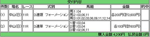 140302_中山記念馬券