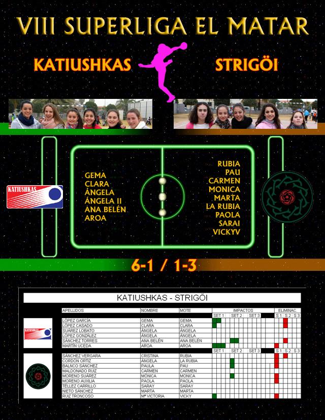 J12. KATIUSHKAS - STRIGÖI