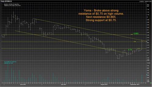 yoma 16 sep