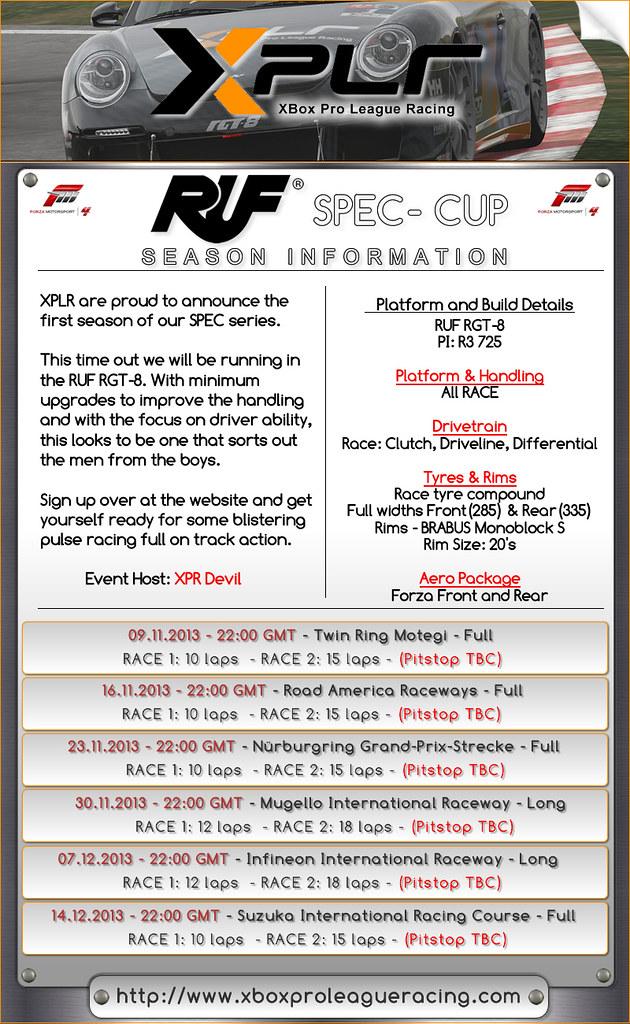 RUF Cup Season 1 - Season Details