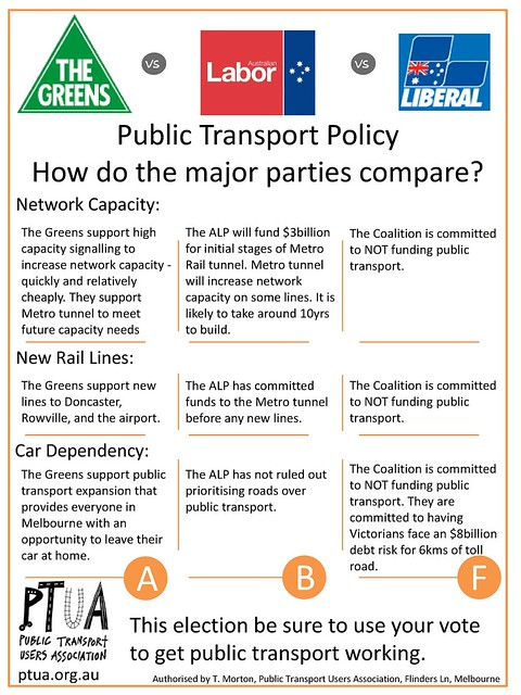 PTUA 2013 Federal Election brochure