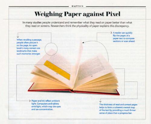 Paper vs Pixel