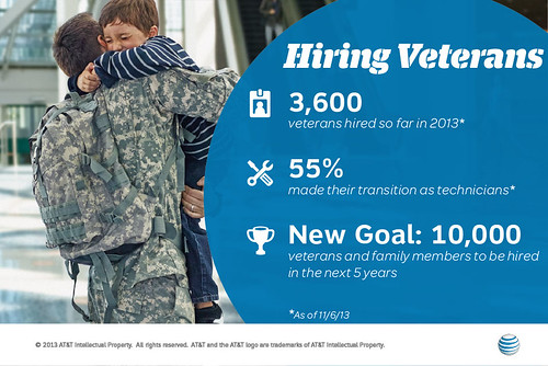 veterans_career_infographic