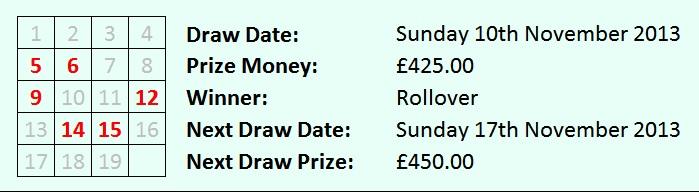 Dock Lottery 10112013