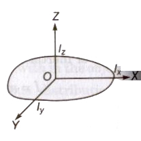 CBSE Class 11 Physics Notes Rotational Motion