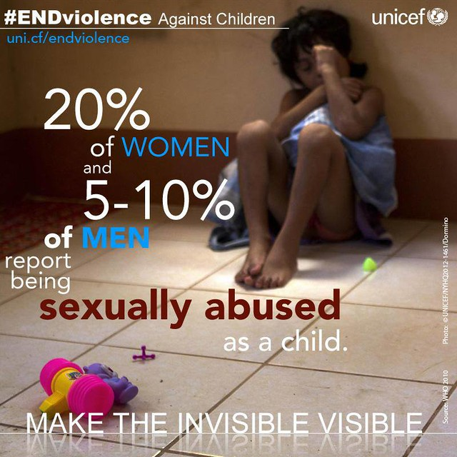 UNICEF #ENDviolence