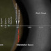 Solar System, in Perspective by NASA Goddard Photo and Video