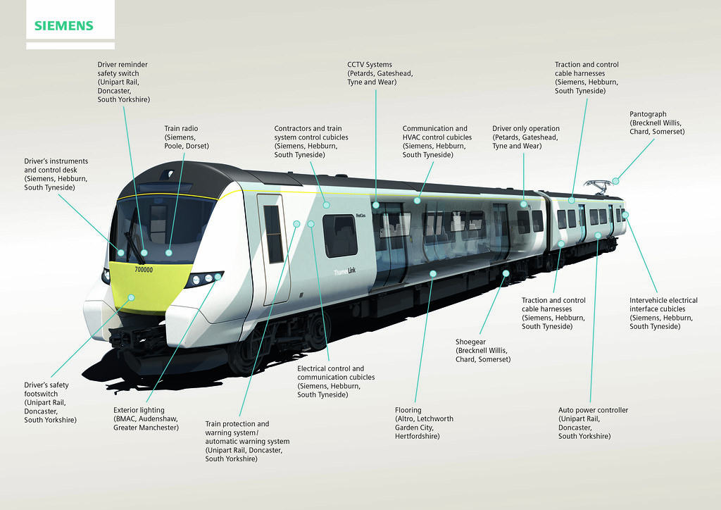 Siemens Thameslink Desiro City Infographic