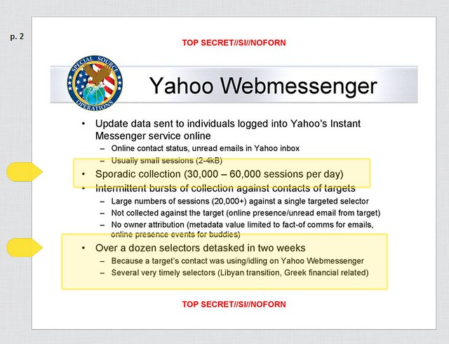 wapo_emailcontactlists_slide02