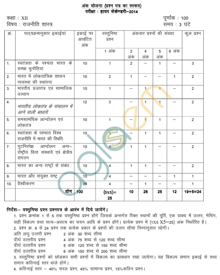 Mp board blue print of class xii political science question paper mp board blue print of class xii political science question paper 2014 malvernweather
