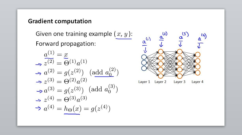 Gradient computation-2