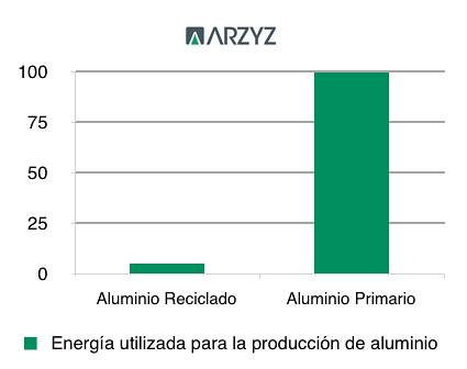 Arzyz-graf1