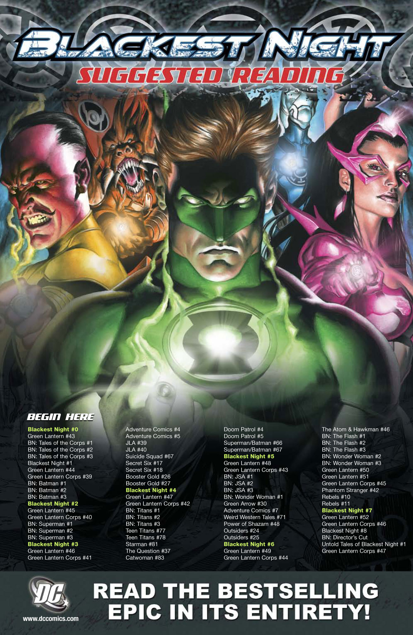 Blackest Night Reading list