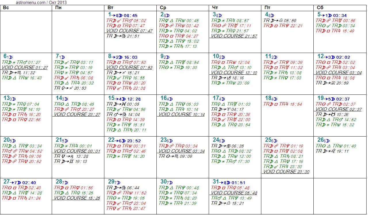 Астрологический календарь на ОКТЯБРЬ 2013. Аспекты планет, ингрессии в знаки, фазы Луны и Луна без курса