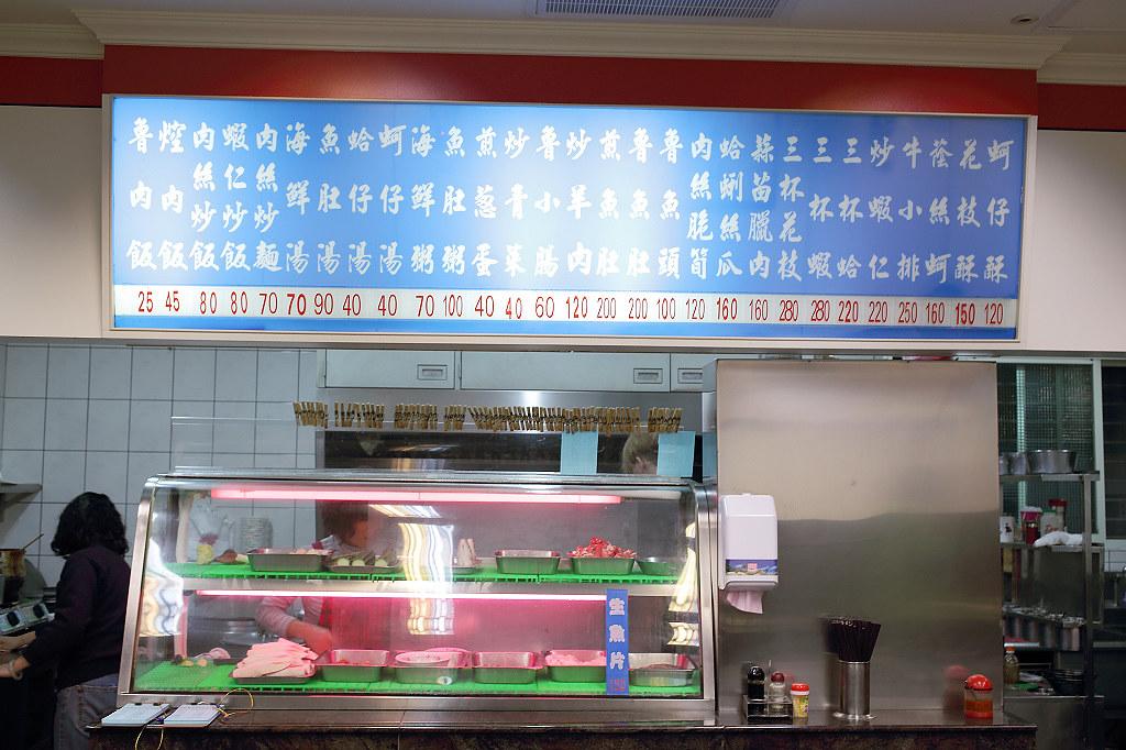 20140110萬華-阿財虱目魚、魯肉飯 (6)