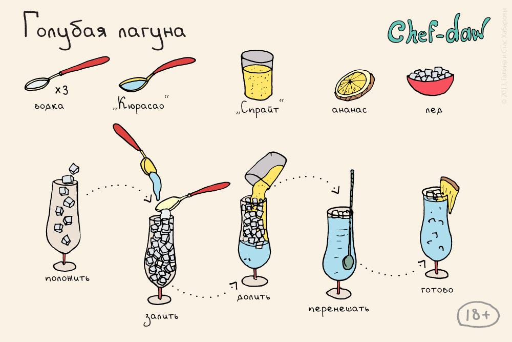 chef_daw_blue_lagun_cocktail