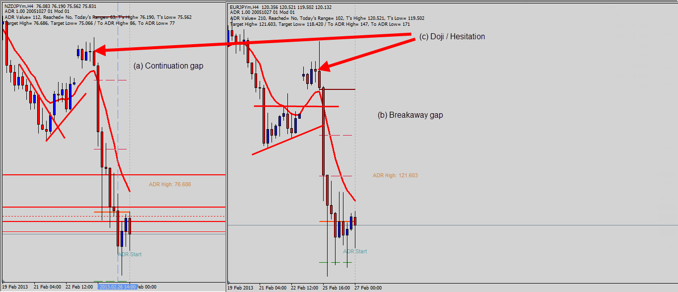 The best indicator for forex trading unfilled