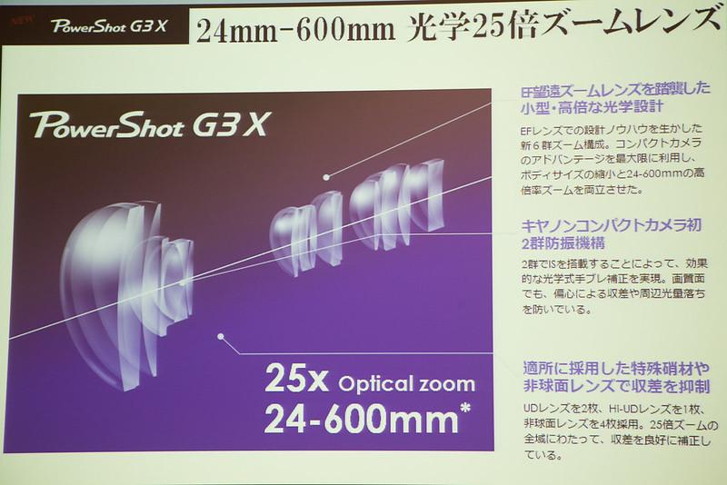 Powershot_G3X-7