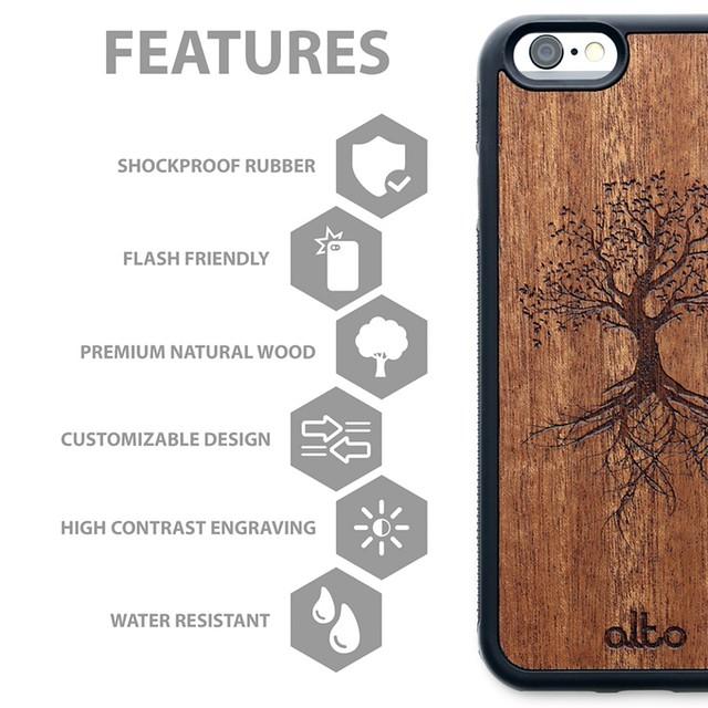 Alto Features