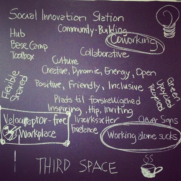 28/5.2013 - brainstorming