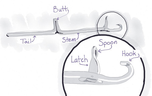 latch needle diagram.130615