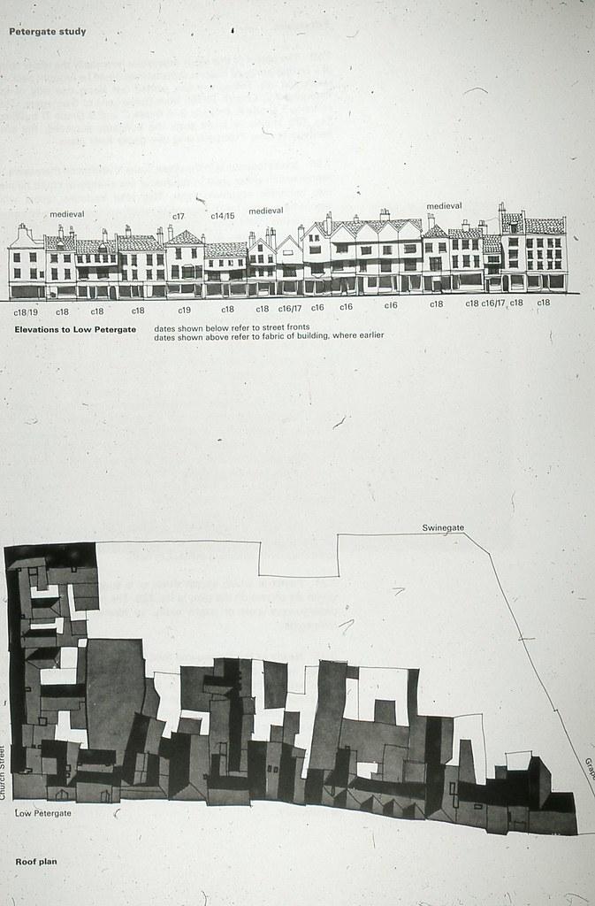 Petergate Plans, York