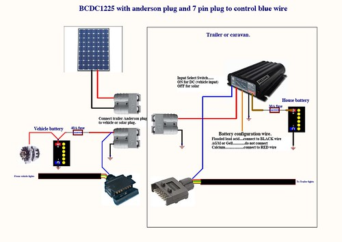 Wiring Diagram For Anderson Plug : Anderson plug wiring diagram images