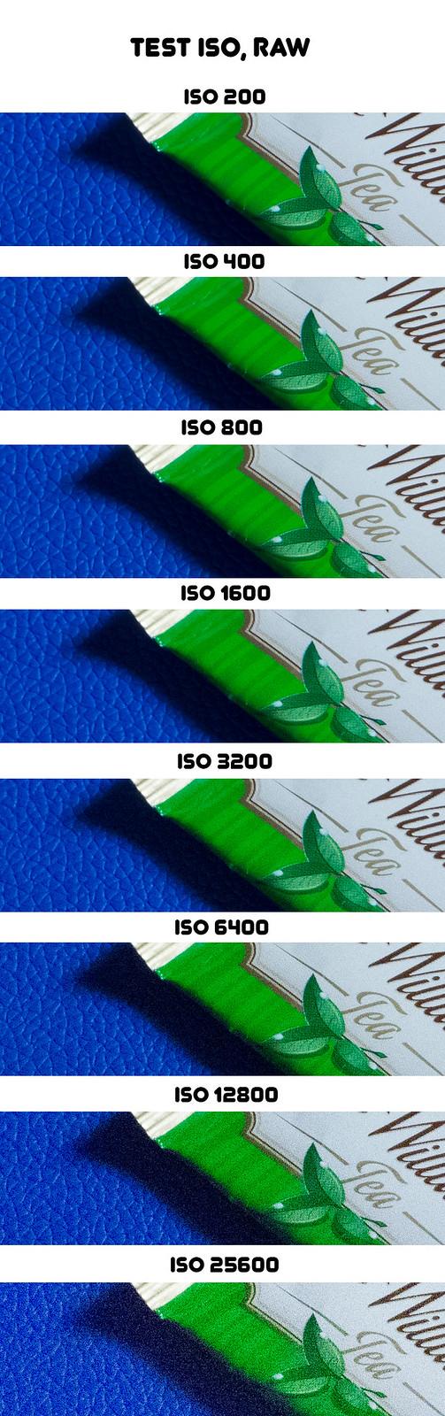 Olympus OM-D E-M10 - test ISO, RAW