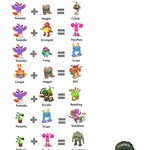 My singing monsters breeding guide 3 flickr photo sharing