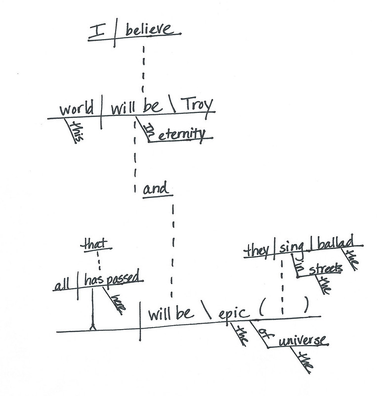 Mt hope chronicles sentence diagramming challenge answers kellie sentence diagram pg 4 ccuart Images