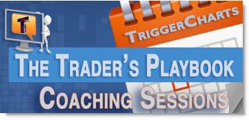 Trigger Charts Training