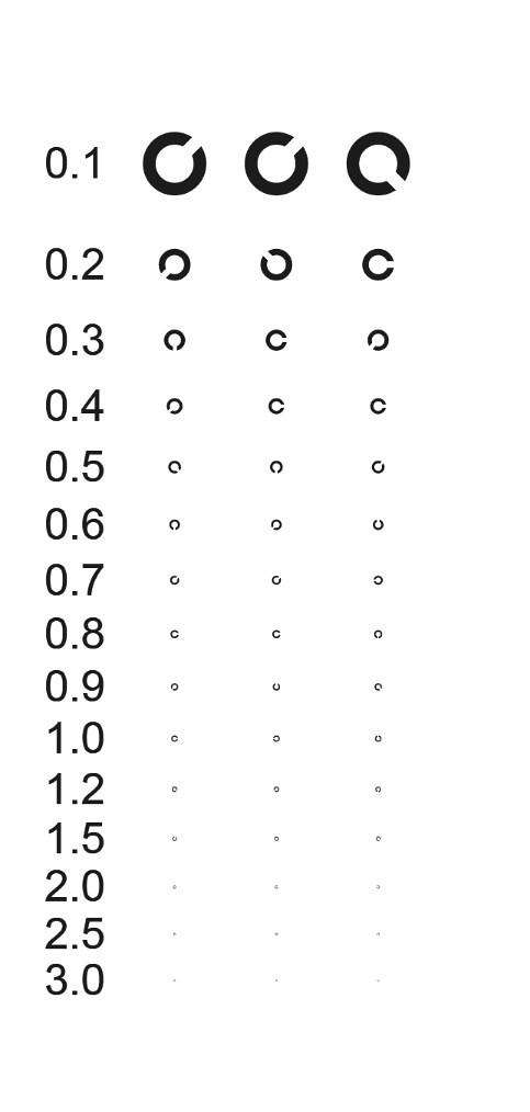 やすみん001流(仮)新・視力回復法トレーニングでの視力表の見え方の変化例06_完全調整