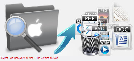 recover-lost-files-on-mac